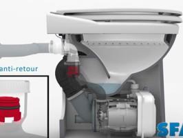 ABM assainissement débouche et répare les broyeurs sanitaire  tél: 0472939183